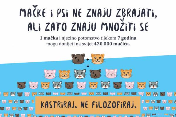 """Kampanja """"Psi i mačke ne znaju zbrajati, ali zato znaju množiti se"""""""